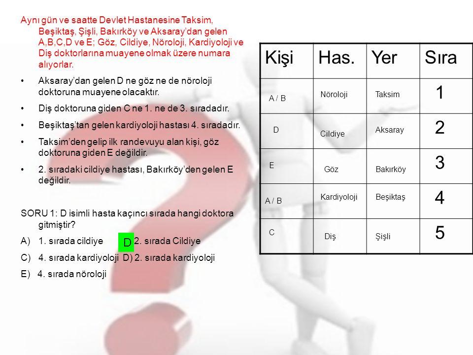 Aynı gün ve saatte Devlet Hastanesine Taksim, Beşiktaş, Şişli, Bakırköy ve Aksaray'dan gelen A,B,C,D ve E; Göz, Cildiye, Nöroloji, Kardiyoloji ve Diş