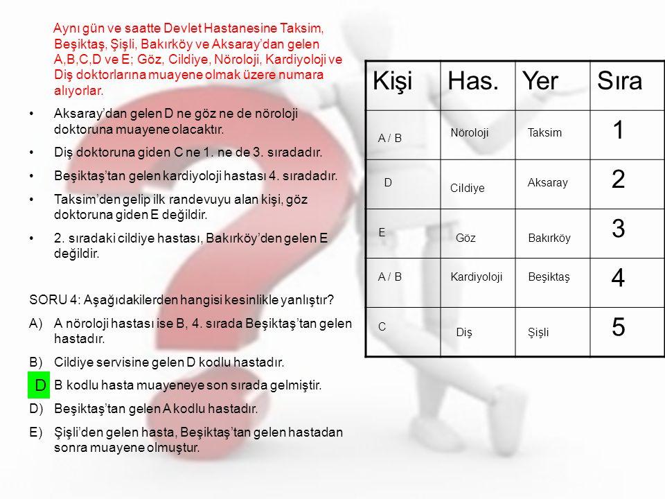 Bir atletizm turnuvası kapsamında farklı günlerde yapılan 100, 200, 400 metre koşularına katılan Harun, İbrahim, Kemal, Levent, Metin ve Nejat adlı sporcularla ilgili bilinenler şunlardır.