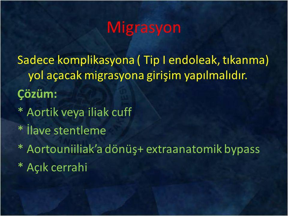 Migrasyon Sadece komplikasyona ( Tip I endoleak, tıkanma) yol açacak migrasyona girişim yapılmalıdır. Çözüm: * Aortik veya iliak cuff * İlave stentlem