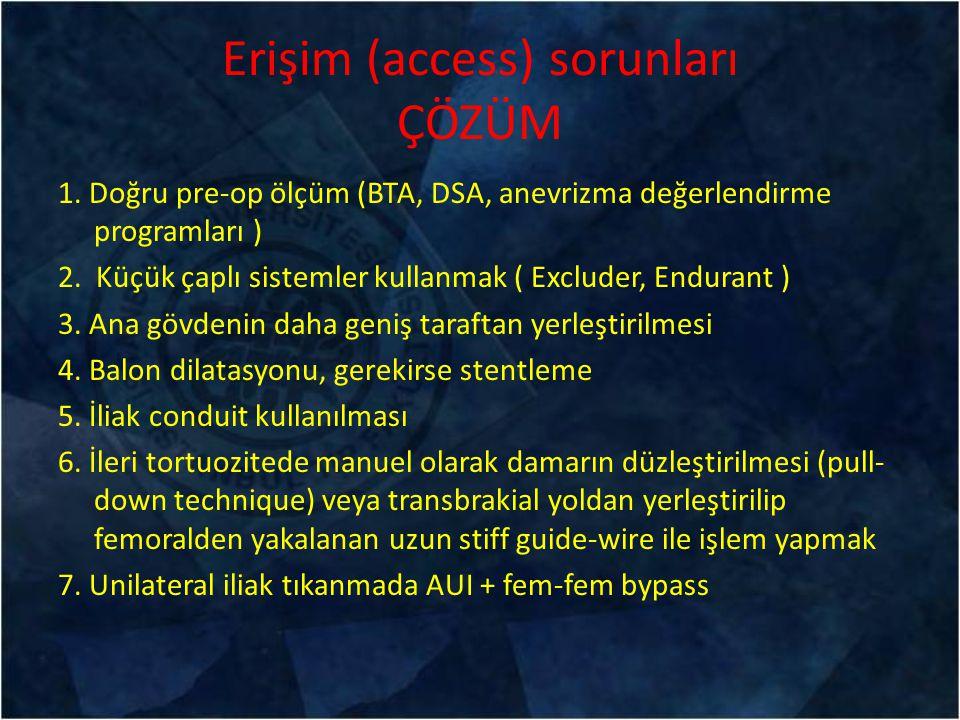 Erişim (access) sorunları ÇÖZÜM 1. Doğru pre-op ölçüm (BTA, DSA, anevrizma değerlendirme programları ) 2. Küçük çaplı sistemler kullanmak ( Excluder,