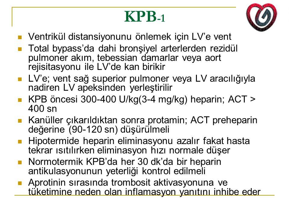 KPB -1 Ventrikül distansiyonunu önlemek için LV'e vent Total bypass'da dahi bronşiyel arterlerden rezidül pulmoner akım, tebessian damarlar veya aort rejisitasyonu ile LV'de kan birikir LV'e; vent sağ superior pulmoner veya LV aracılığıyla nadiren LV apeksinden yerleştirilir KPB öncesi 300-400 U/kg(3-4 mg/kg) heparin; ACT > 400 sn Kanüller çıkarıldıktan sonra protamin; ACT preheparin değerine (90-120 sn) düşürülmeli Hipotermide heparin eliminasyonu azalır fakat hasta tekrar ısıtılırken eliminasyon hızı normale düşer Normotermik KPB'da her 30 dk'da bir heparin antikulasyonunun yeterliği kontrol edilmeli Aprotinin sırasında trombosit aktivasyonuna ve tüketimine neden olan inflamasyon yanıtını inhibe eder