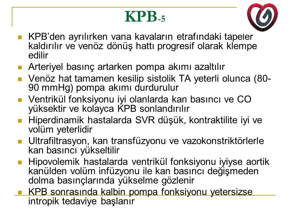 KPB -5 KPB'den ayrılırken vana kavaların etrafındaki tapeler kaldırılır ve venöz dönüş hattı progresif olarak klempe edilir Arteriyel basınç artarken pompa akımı azaltılır Venöz hat tamamen kesilip sistolik TA yeterli olunca (80- 90 mmHg) pompa akımı durdurulur Ventrikül fonksiyonu iyi olanlarda kan basıncı ve CO yüksektir ve kolayca KPB sonlandırılır Hiperdinamik hastalarda SVR düşük, kontraktilite iyi ve volüm yeterlidir Ultrafiltrasyon, kan transfüzyonu ve vazokonstriktörlerle kan basıncı yükseltilir Hipovolemik hastalarda ventrikül fonksiyonu iyiyse aortik kanülden volüm infüzyonu ile kan basıncı değişmeden dolma basınçlarında yükselme gözlenir KPB sonrasında kalbin pompa fonksiyonu yetersizse intropik tedaviye başlanır