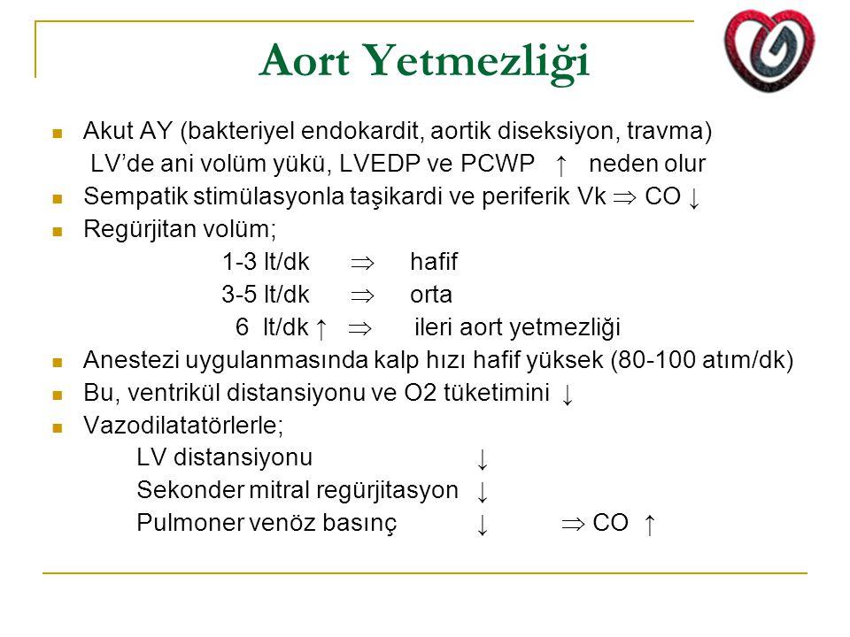 Aort Yetmezliği Akut AY (bakteriyel endokardit, aortik diseksiyon, travma) LV'de ani volüm yükü, LVEDP ve PCWP ↑ neden olur Sempatik stimülasyonla taşikardi ve periferik Vk  CO ↓ Regürjitan volüm; 1-3 lt/dk  hafif 3-5 lt/dk  orta 6 lt/dk ↑  ileri aort yetmezliği Anestezi uygulanmasında kalp hızı hafif yüksek (80-100 atım/dk) Bu, ventrikül distansiyonu ve O2 tüketimini↓ Vazodilatatörlerle; LV distansiyonu↓ Sekonder mitral regürjitasyon↓ Pulmoner venöz basınç↓  CO ↑