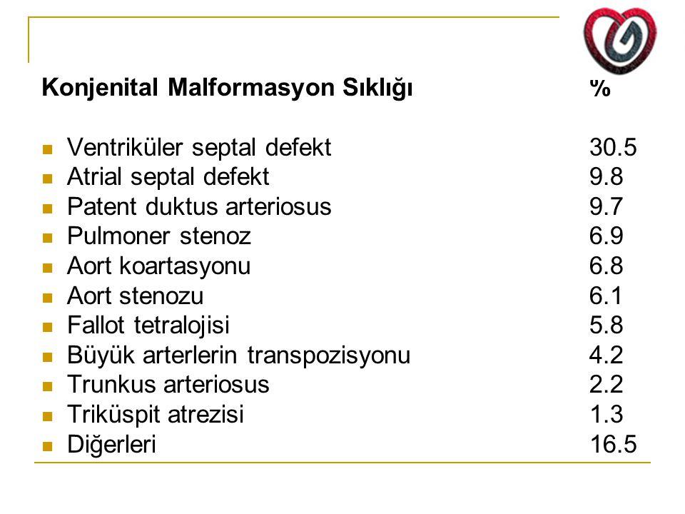 Konjenital Malformasyon Sıklığı% Ventriküler septal defekt30.5 Atrial septal defekt9.8 Patent duktus arteriosus9.7 Pulmoner stenoz6.9 Aort koartasyonu6.8 Aort stenozu6.1 Fallot tetralojisi5.8 Büyük arterlerin transpozisyonu4.2 Trunkus arteriosus2.2 Triküspit atrezisi1.3 Diğerleri16.5