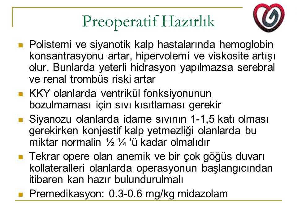 Preoperatif Hazırlık Polistemi ve siyanotik kalp hastalarında hemoglobin konsantrasyonu artar, hipervolemi ve viskosite artışı olur.