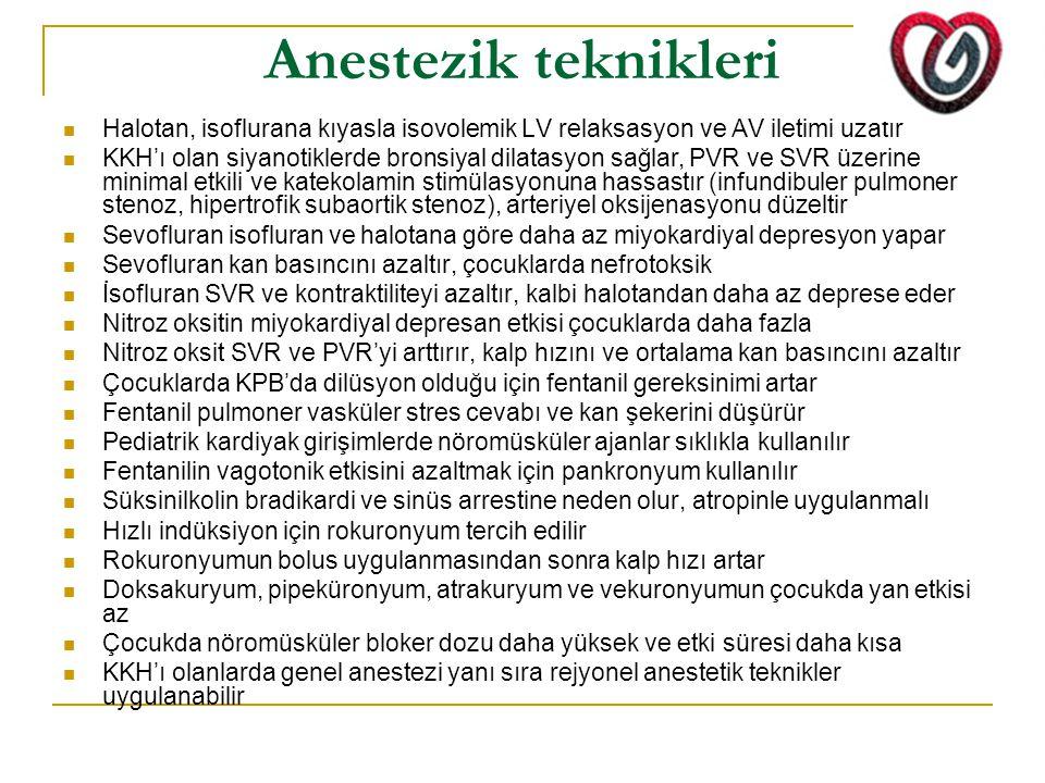 Anestezik teknikleri Halotan, isoflurana kıyasla isovolemik LV relaksasyon ve AV iletimi uzatır KKH'ı olan siyanotiklerde bronsiyal dilatasyon sağlar, PVR ve SVR üzerine minimal etkili ve katekolamin stimülasyonuna hassastır (infundibuler pulmoner stenoz, hipertrofik subaortik stenoz), arteriyel oksijenasyonu düzeltir Sevofluran isofluran ve halotana göre daha az miyokardiyal depresyon yapar Sevofluran kan basıncını azaltır, çocuklarda nefrotoksik İsofluran SVR ve kontraktiliteyi azaltır, kalbi halotandan daha az deprese eder Nitroz oksitin miyokardiyal depresan etkisi çocuklarda daha fazla Nitroz oksit SVR ve PVR'yi arttırır, kalp hızını ve ortalama kan basıncını azaltır Çocuklarda KPB'da dilüsyon olduğu için fentanil gereksinimi artar Fentanil pulmoner vasküler stres cevabı ve kan şekerini düşürür Pediatrik kardiyak girişimlerde nöromüsküler ajanlar sıklıkla kullanılır Fentanilin vagotonik etkisini azaltmak için pankronyum kullanılır Süksinilkolin bradikardi ve sinüs arrestine neden olur, atropinle uygulanmalı Hızlı indüksiyon için rokuronyum tercih edilir Rokuronyumun bolus uygulanmasından sonra kalp hızı artar Doksakuryum, pipeküronyum, atrakuryum ve vekuronyumun çocukda yan etkisi az Çocukda nöromüsküler bloker dozu daha yüksek ve etki süresi daha kısa KKH'ı olanlarda genel anestezi yanı sıra rejyonel anestetik teknikler uygulanabilir