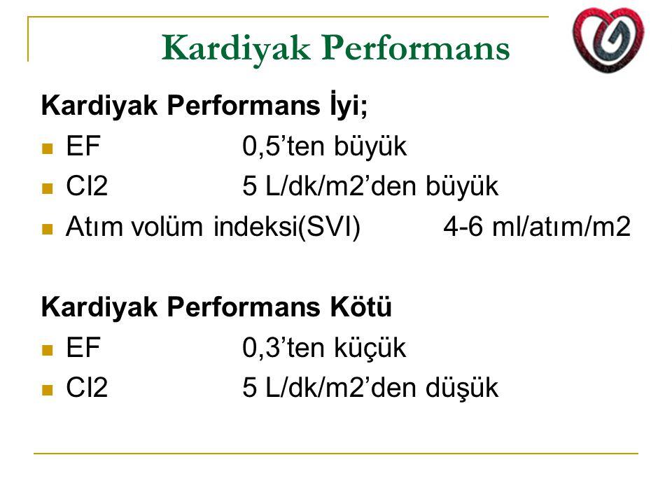 Kardiyak Performans Kardiyak Performans İyi; EF0,5'ten büyük CI25 L/dk/m2'den büyük Atım volüm indeksi(SVI)4-6 ml/atım/m2 Kardiyak Performans Kötü EF0,3'ten küçük CI25 L/dk/m2'den düşük