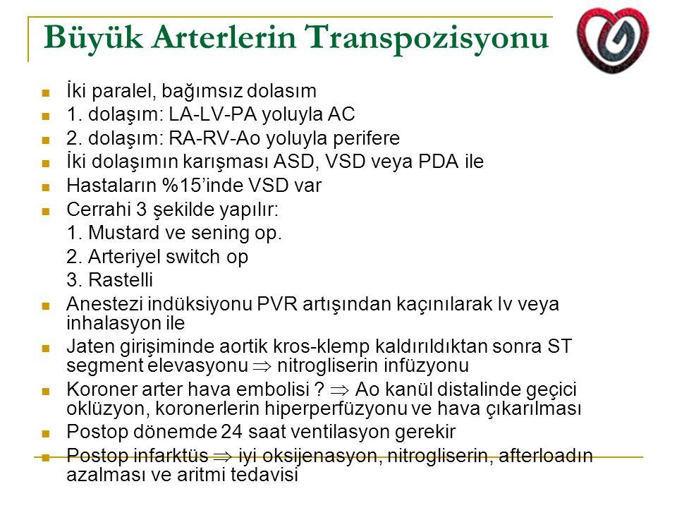Büyük Arterlerin Transpozisyonu İki paralel, bağımsız dolasım 1.