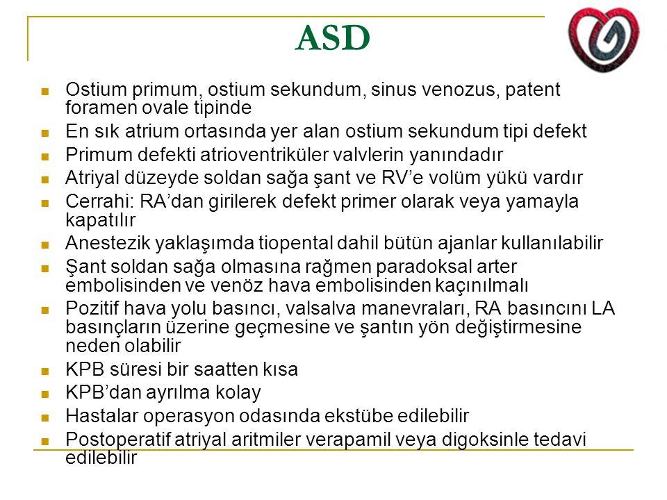ASD Ostium primum, ostium sekundum, sinus venozus, patent foramen ovale tipinde En sık atrium ortasında yer alan ostium sekundum tipi defekt Primum defekti atrioventriküler valvlerin yanındadır Atriyal düzeyde soldan sağa şant ve RV'e volüm yükü vardır Cerrahi: RA'dan girilerek defekt primer olarak veya yamayla kapatılır Anestezik yaklaşımda tiopental dahil bütün ajanlar kullanılabilir Şant soldan sağa olmasına rağmen paradoksal arter embolisinden ve venöz hava embolisinden kaçınılmalı Pozitif hava yolu basıncı, valsalva manevraları, RA basıncını LA basınçların üzerine geçmesine ve şantın yön değiştirmesine neden olabilir KPB süresi bir saatten kısa KPB'dan ayrılma kolay Hastalar operasyon odasında ekstübe edilebilir Postoperatif atriyal aritmiler verapamil veya digoksinle tedavi edilebilir