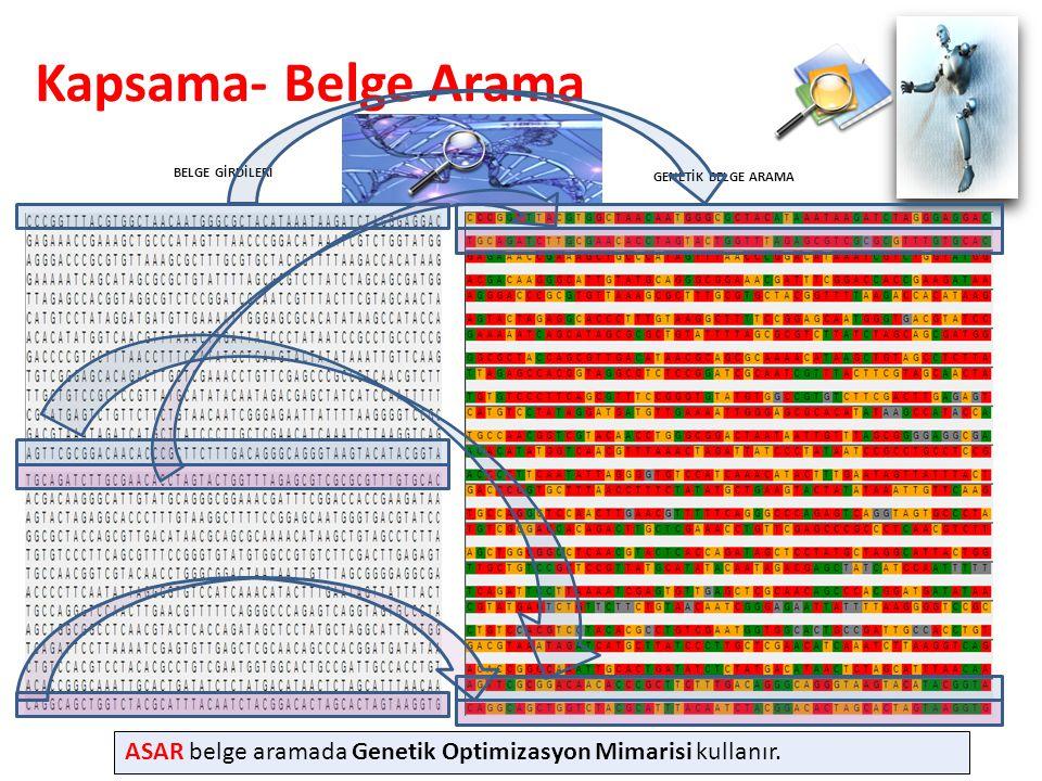Kapsama- Belge Arama ASAR belge aramada Genetik Optimizasyon Mimarisi kullanır.