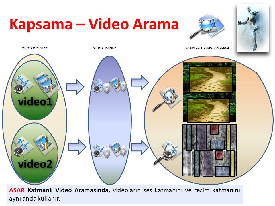 Kapsama – Video Arama VİDEO GİRDİLERİVİDEO İŞLEME ASAR Katmanlı Video Aramasında, videoların ses katmanını ve resim katmanını aynı anda kullanır.
