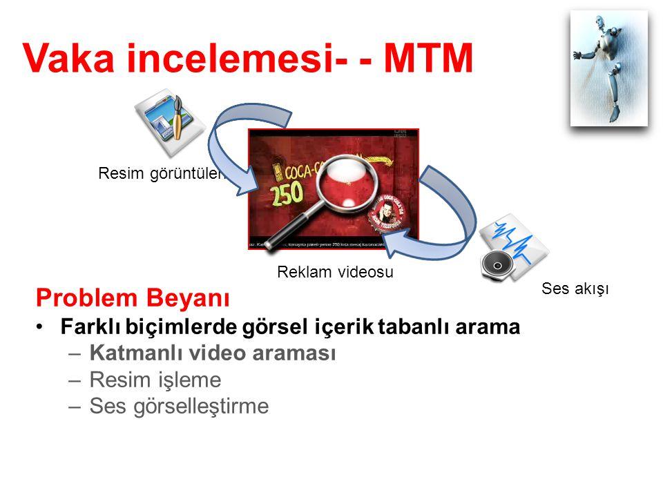 Vaka incelemesi- - MTM Problem Beyanı Farklı biçimlerde görsel içerik tabanlı arama –Katmanlı video araması –Resim işleme –Ses görselleştirme Reklam videosu Resim görüntüleri Ses akışı