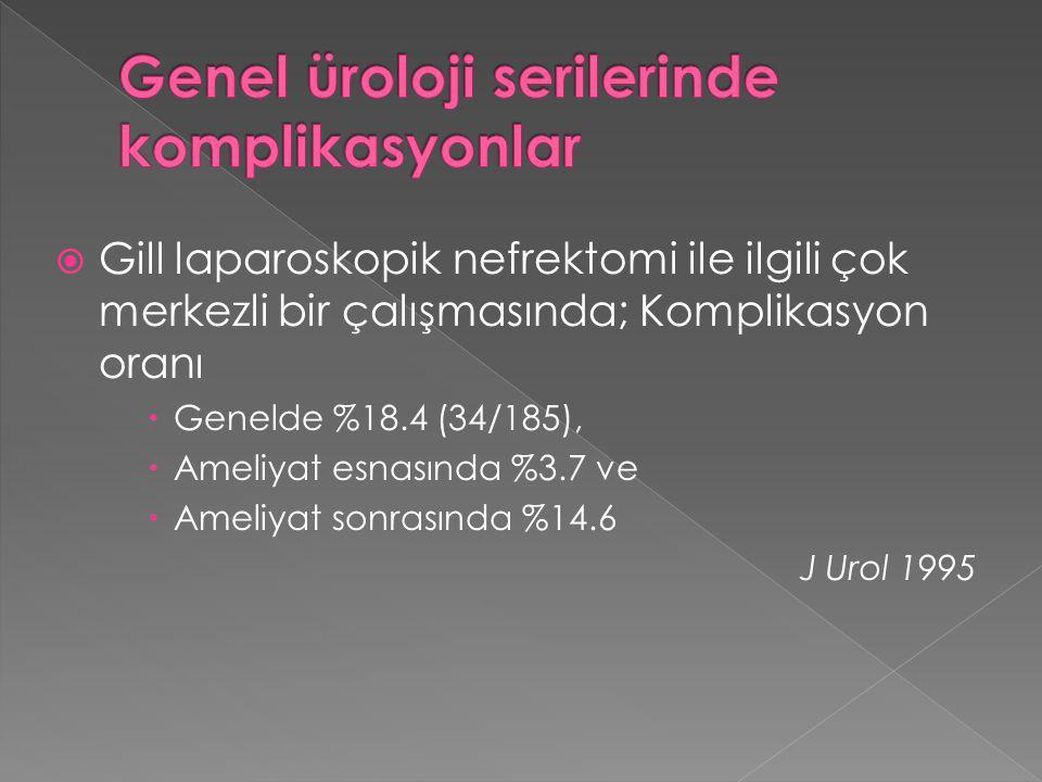  Gill laparoskopik nefrektomi ile ilgili çok merkezli bir çalışmasında; Komplikasyon oranı  Genelde %18.4 (34/185),  Ameliyat esnasında %3.7 ve  A