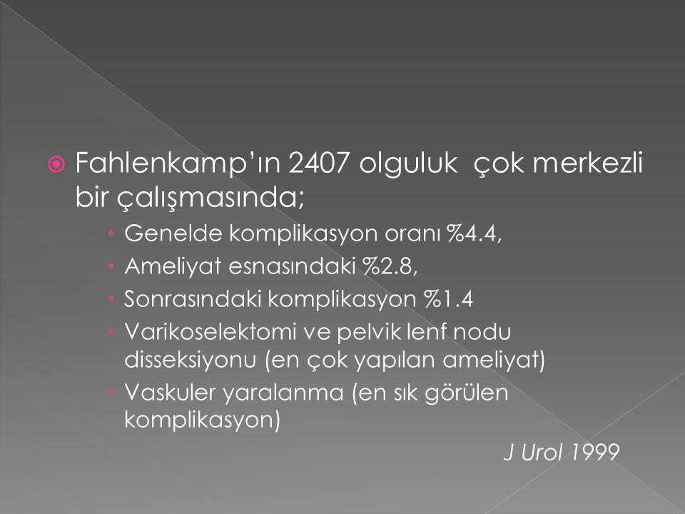  Fahlenkamp'ın 2407 olguluk çok merkezli bir çalışmasında;  Genelde komplikasyon oranı %4.4,  Ameliyat esnasındaki %2.8,  Sonrasındaki komplikasyo