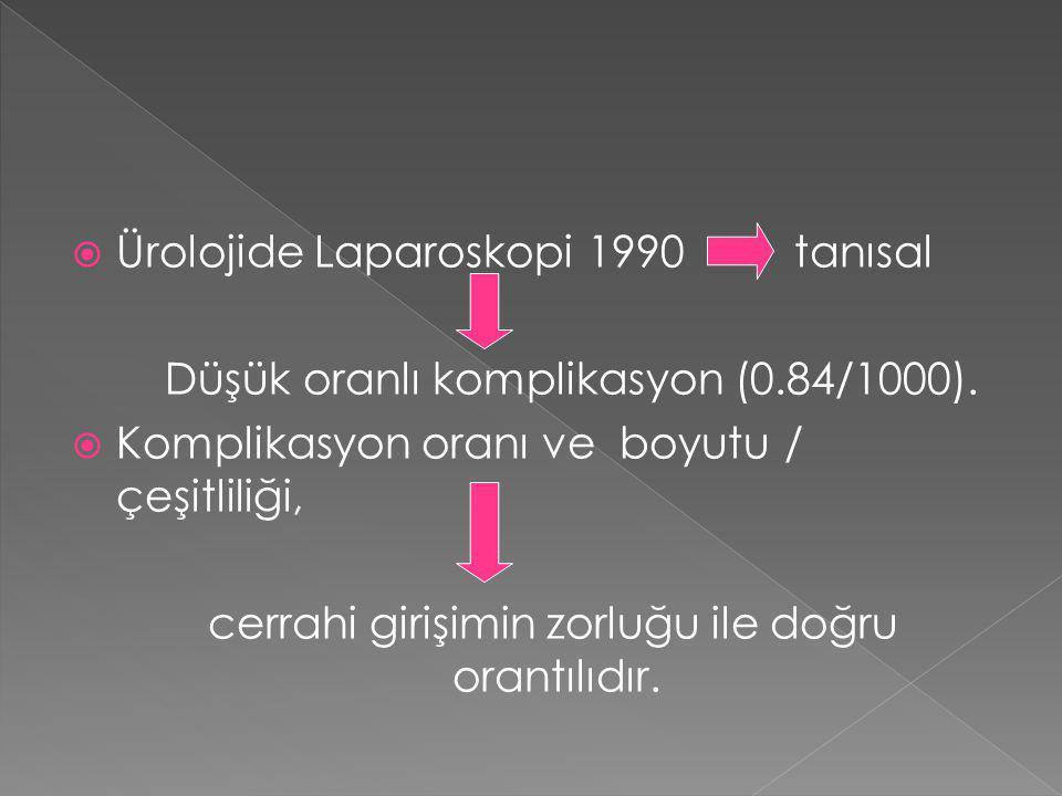  Ürolojide Laparoskopi 1990 tanısal Düşük oranlı komplikasyon (0.84/1000).  Komplikasyon oranı ve boyutu / çeşitliliği, cerrahi girişimin zorluğu il