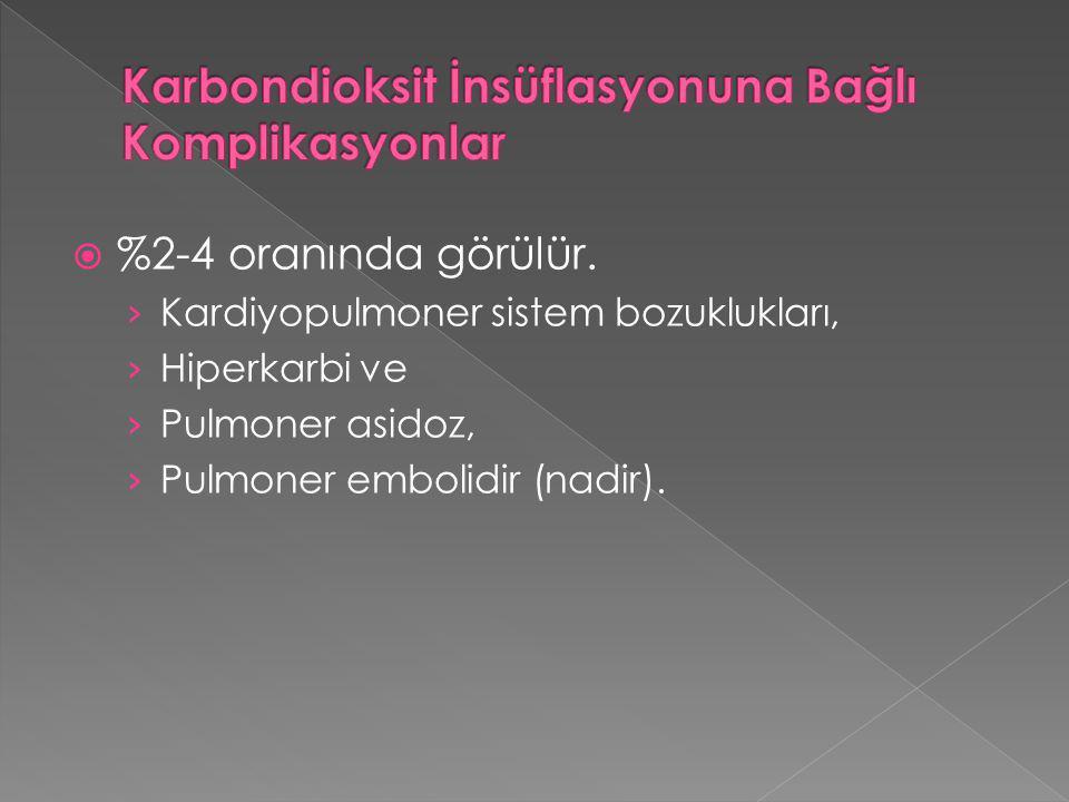  %2-4 oranında görülür. › Kardiyopulmoner sistem bozuklukları, › Hiperkarbi ve › Pulmoner asidoz, › Pulmoner embolidir (nadir).