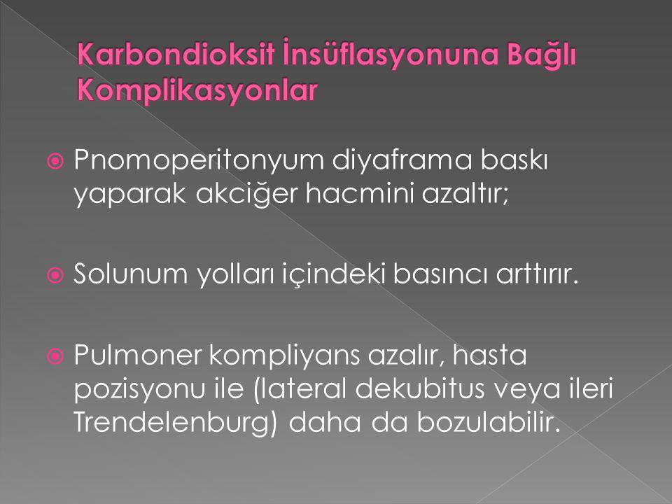  Pnomoperitonyum diyaframa baskı yaparak akciğer hacmini azaltır;  Solunum yolları içindeki basıncı arttırır.  Pulmoner kompliyans azalır, hasta po