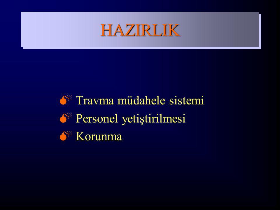 HAZIRLIKHAZIRLIK  Travma müdahele sistemi  Personel yetiştirilmesi  Korunma