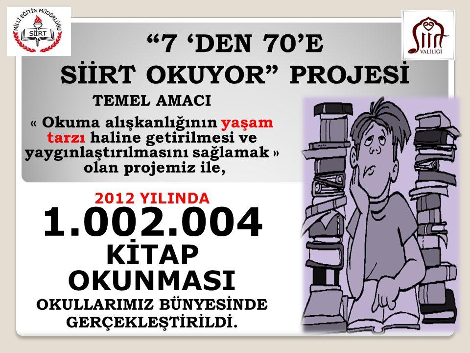 Sayın Valimiz Ahmet AYDIN'ın direktifleri ile, imkanlar değerlendirilip, iş adamlarının da destekleri ile Proje kapsamında 2013 yılında 300.000 adet kitap toplanması hedeflenmektedir.