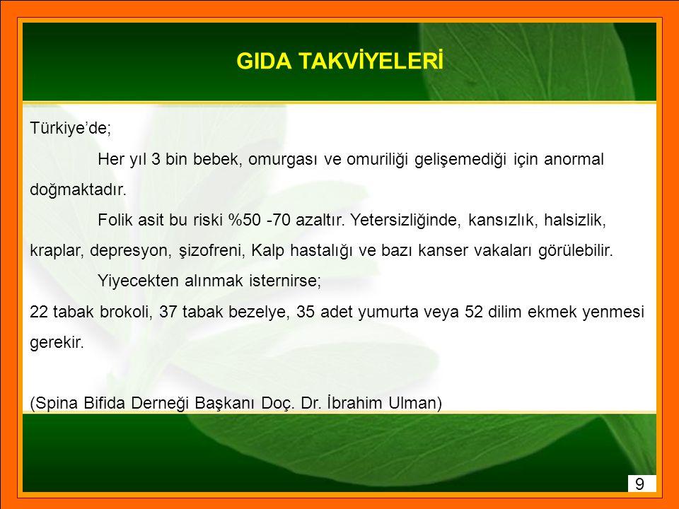 Prof. Dr. Osman Müftüoğlu ▪ Kaliteli ve dengeli beslenin ▪ Sigarayı bırakın ▪ Alkol tüketimini sınırlayın ▪ Ek bilimsel gıda alın ** ▪ Düzenli ve ılım