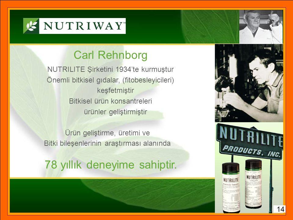 NUTRIWAY'in felsefesi, Carl F. Rehnborg'un 1920'lerde gerçekleştirdiği öncü araştırmalara dayanır. Orijinal 'Beslenme destek ürünü multi vitaminler' d
