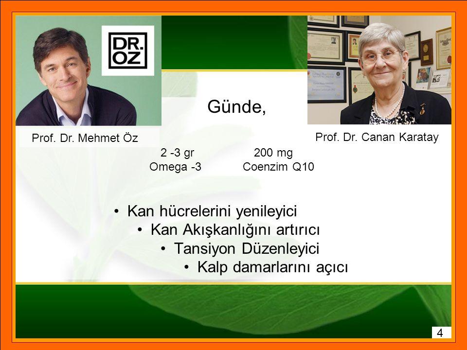 Prof. Dr. Mehmet Öz: Sağlıklı yaşam için bunlar her gün mutlaka alınmalı! A Vitamini: Günde 25,000 ünite. C Vitamini: Günde 1,000 mg. E vitamini: Günd