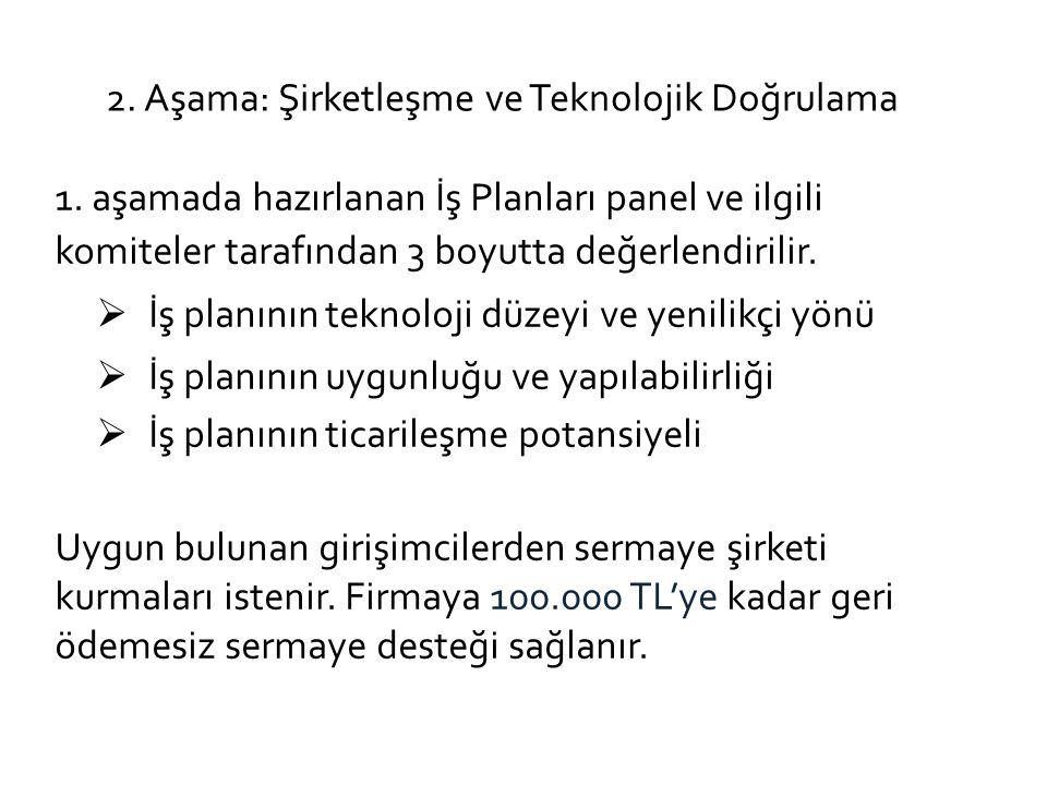 2. Aşama: Şirketleşme ve Teknolojik Doğrulama 1.