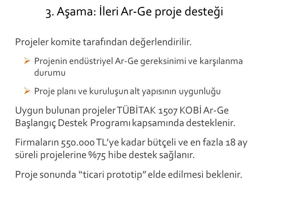 3. Aşama: İleri Ar-Ge proje desteği Projeler komite tarafından değerlendirilir.