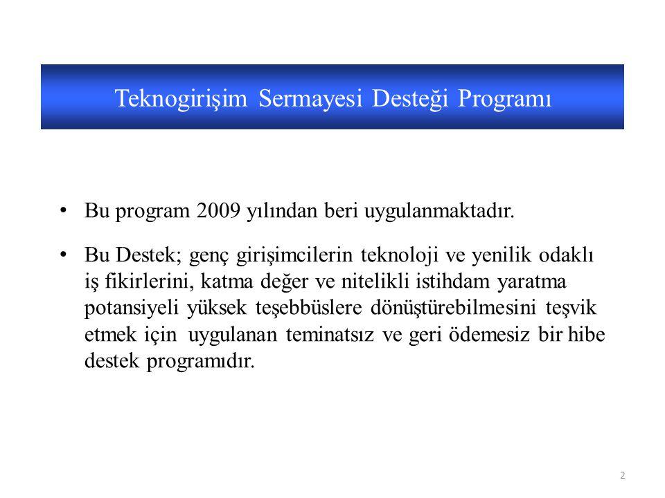 Teknogirişim Sermayesi Desteği Programı 2 5746 SAYILI KANUN VE 26953 SAYILI YÖNETMELİK Bu program 2009 yılından beri uygulanmaktadır.