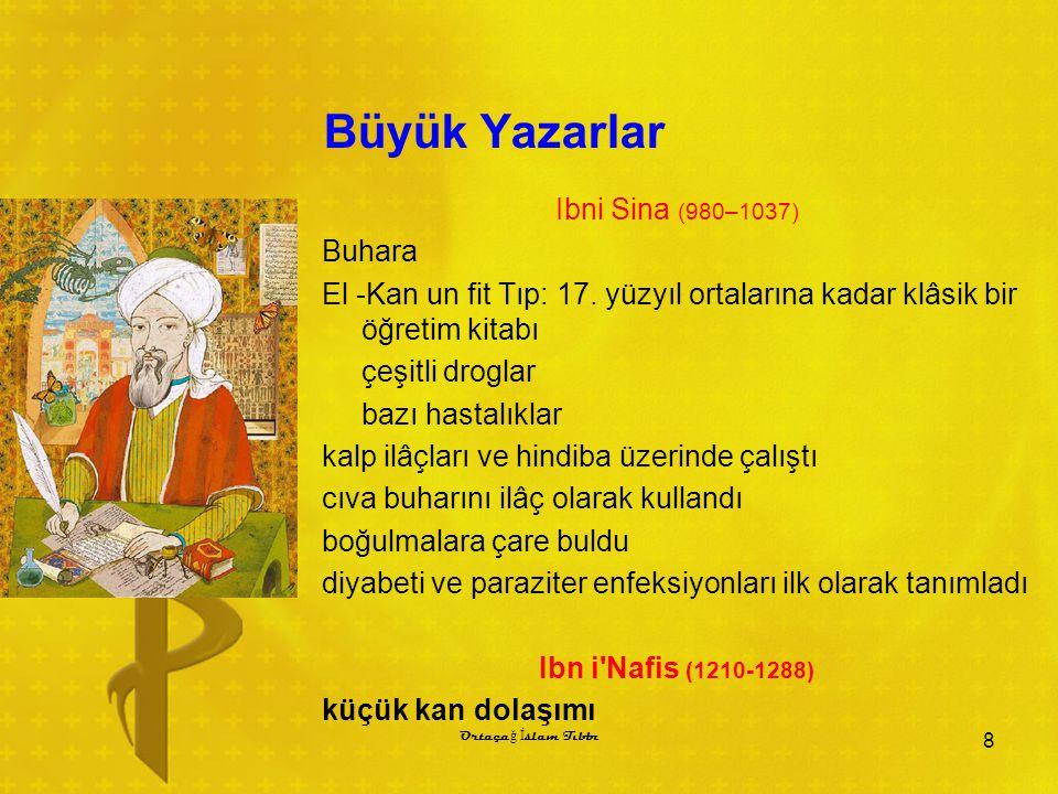 Büyük Yazarlar Ibni Sina (980–1037) Buhara El -Kan un fit Tıp: 17.