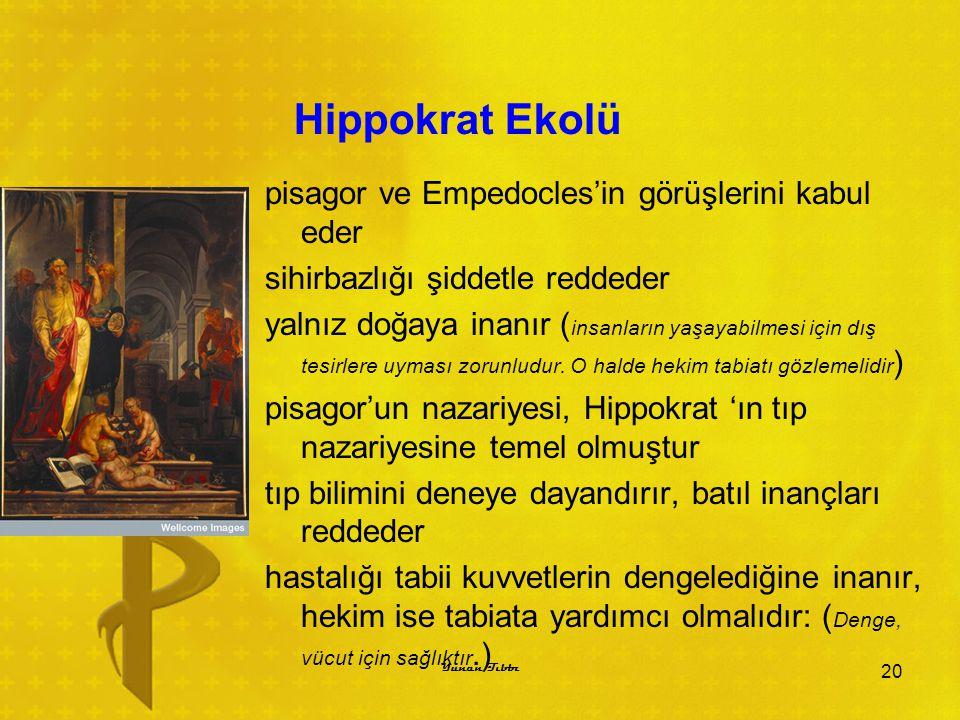 Hippokrat Ekolü pisagor ve Empedocles'in görüşlerini kabul eder sihirbazlığı şiddetle reddeder yalnız doğaya inanır ( insanların yaşayabilmesi için dı