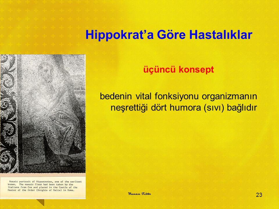 Hippokrat'a Göre Hastalıklar üçüncü konsept bedenin vital fonksiyonu organizmanın neşrettiği dört humora (sıvı) bağlıdır 23 Yunan Tıbbı