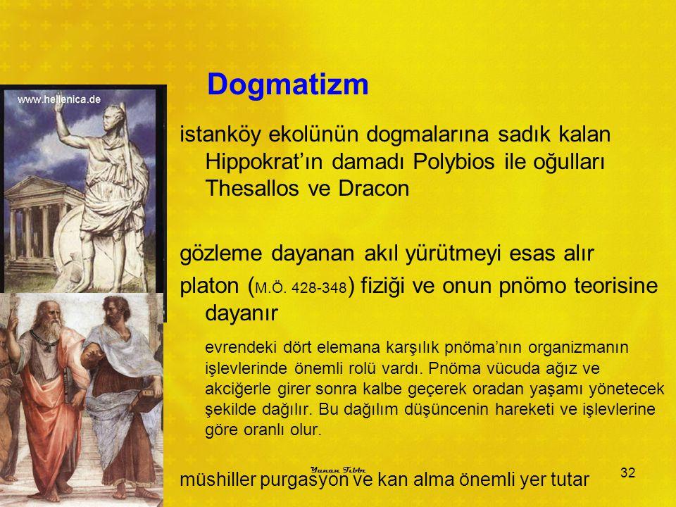 Dogmatizm istanköy ekolünün dogmalarına sadık kalan Hippokrat'ın damadı Polybios ile oğulları Thesallos ve Dracon gözleme dayanan akıl yürütmeyi esas