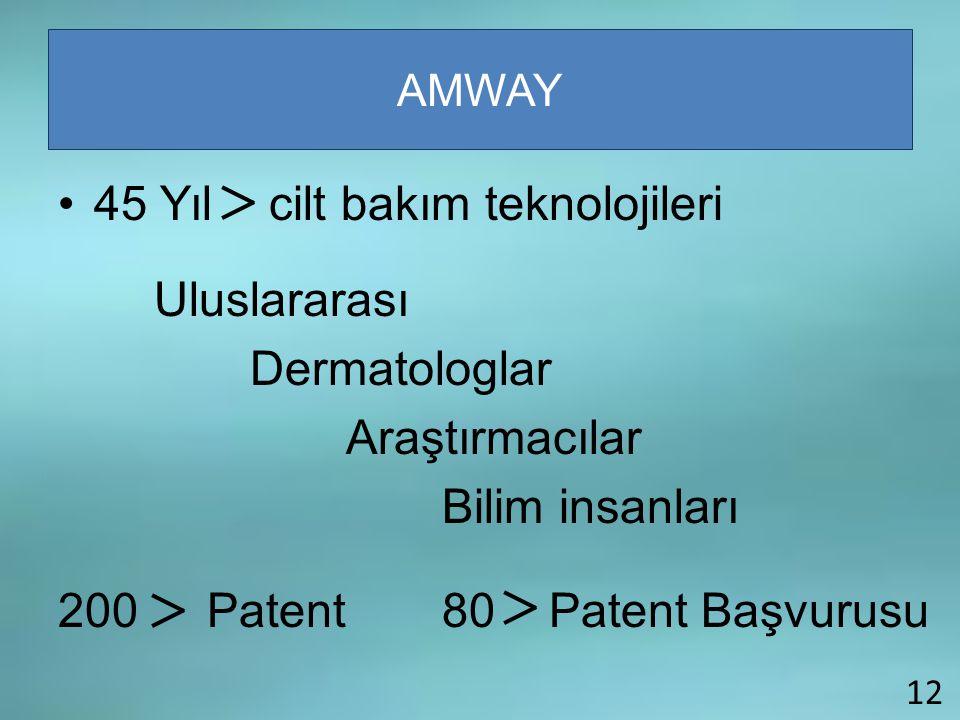 Tüm aile bireyleri kullanabilir Ekonomiktir Yoğun oldukları için çok az kullanılır Dermatolojik testlerden geçirilmiştir. PH uyumludur Çok yönlüdür, t