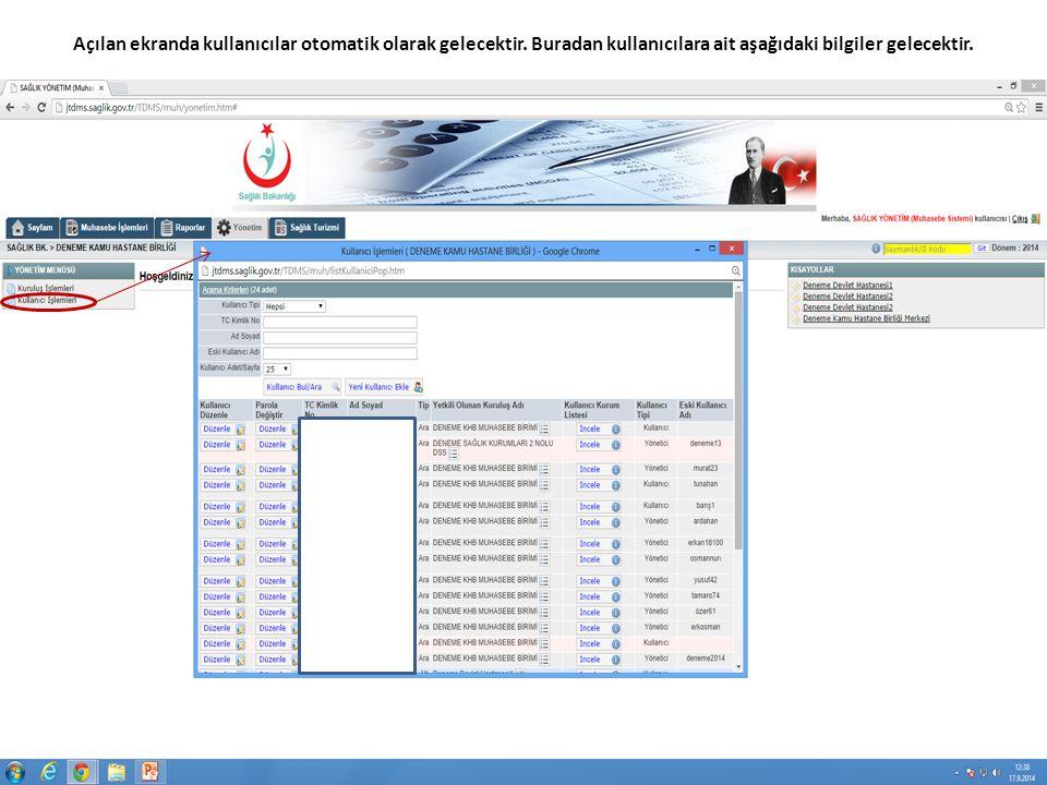 Kullanıcı Düzenle Menüsünden Düzenle sekmesine tıklandığında aşağıdaki ekran gelmektedir.