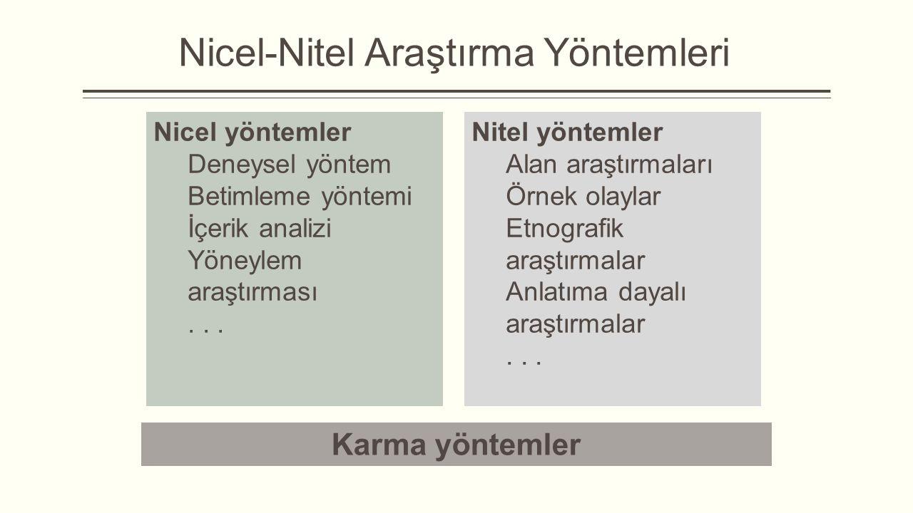 Nicel-Nitel Araştırma Yöntemleri Nitel yöntemler Alan araştırmaları Örnek olaylar Etnografik araştırmalar Anlatıma dayalı araştırmalar... Nicel yöntem