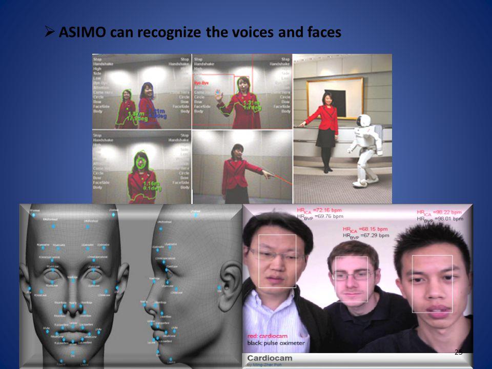  ASIMO can manage a choir and It can teach 24