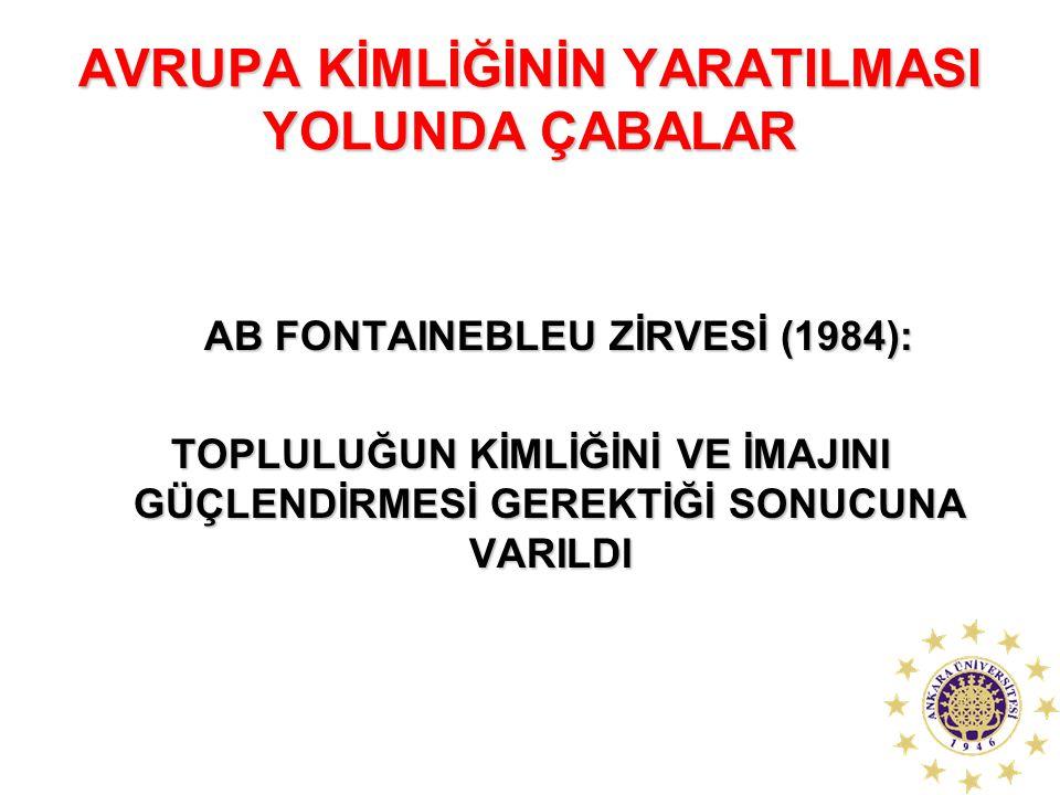 AVRUPA KİMLİĞİNİN YARATILMASI YOLUNDA ÇABALAR AB FONTAINEBLEU ZİRVESİ (1984): AB FONTAINEBLEU ZİRVESİ (1984): TOPLULUĞUN KİMLİĞİNİ VE İMAJINI GÜÇLENDİ