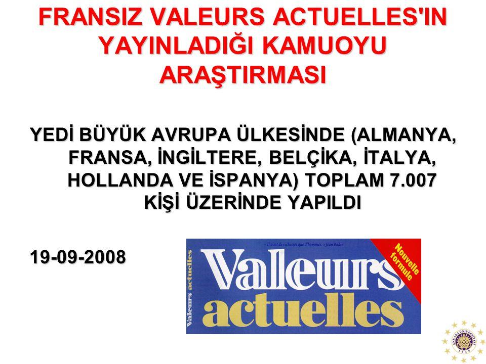 FRANSIZ VALEURS ACTUELLES'IN YAYINLADIĞI KAMUOYU ARAŞTIRMASI YEDİ BÜYÜK AVRUPA ÜLKESİNDE (ALMANYA, FRANSA, İNGİLTERE, BELÇİKA, İTALYA, HOLLANDA VE İSP