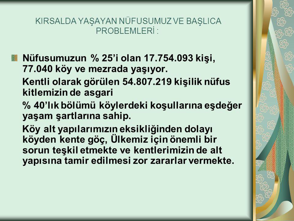 KIRSALDA YAŞAYAN NÜFUSUMUZ VE BAŞLICA PROBLEMLERİ : Nüfusumuzun % 25'i olan 17.754.093 kişi, 77.040 köy ve mezrada yaşıyor. Kentli olarak görülen 54.8