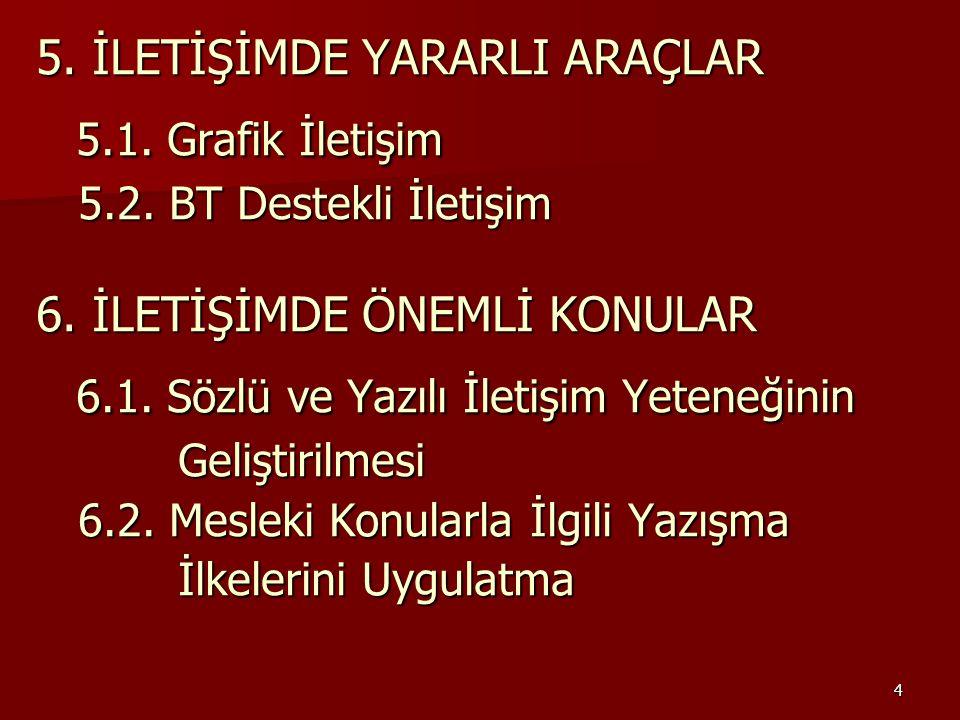 65 5.2.BT DESTEKLİ İLETİŞİM 5.2.