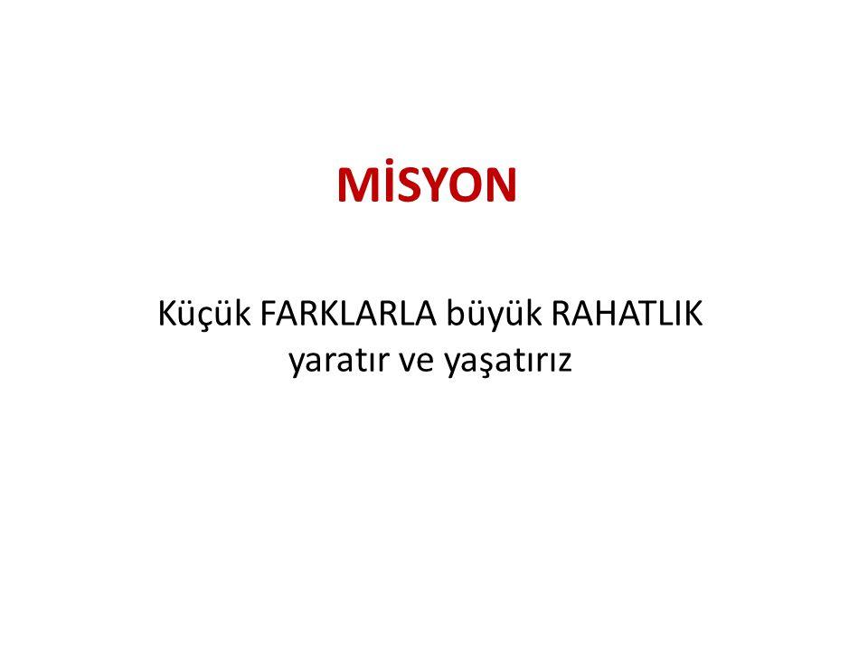 RAKAMLARLA ARZUM Küçük ev aletlerinde faaliyet gösteriyor Arzum ve felix markalarının sahibi Cironun 3'te 1'i Felix'ten geliyor Yerli –yabancı 100 fabrikada üretim yapıyor Mutfak robotu,çay ve kahve makineleri ve tost makinelerinde pazar lideri Türkiye'de küçük ev aletleri firmaları arasında ilk beş içinde Sekiz ürün grubunda 125 arzum modeli,75 Felix modeli vardır.