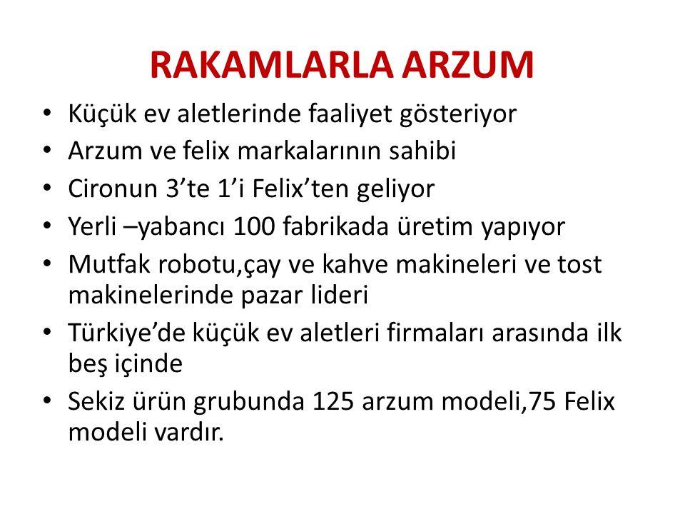 YÖNETİM KURULU BAŞKANI: Murat Kolbaşı ORTAKLIK YAPISI: %51 aile bünyesinde %49 Ashmore