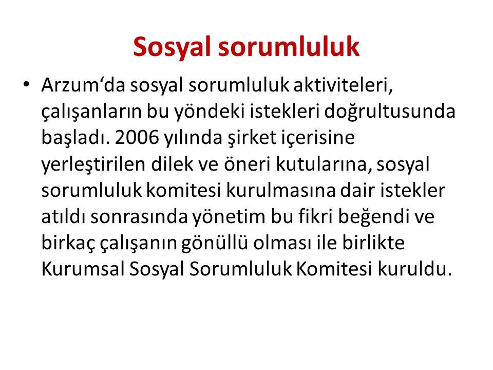 Sosyal sorumluluk Arzum'da sosyal sorumluluk aktiviteleri, çalışanların bu yöndeki istekleri doğrultusunda başladı.