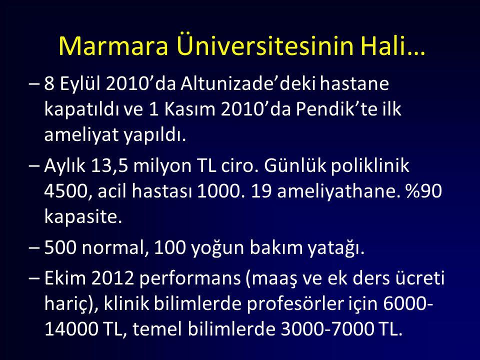 Marmara Üniversitesinin Hali… –8 Eylül 2010'da Altunizade'deki hastane kapatıldı ve 1 Kasım 2010'da Pendik'te ilk ameliyat yapıldı. –Aylık 13,5 milyon