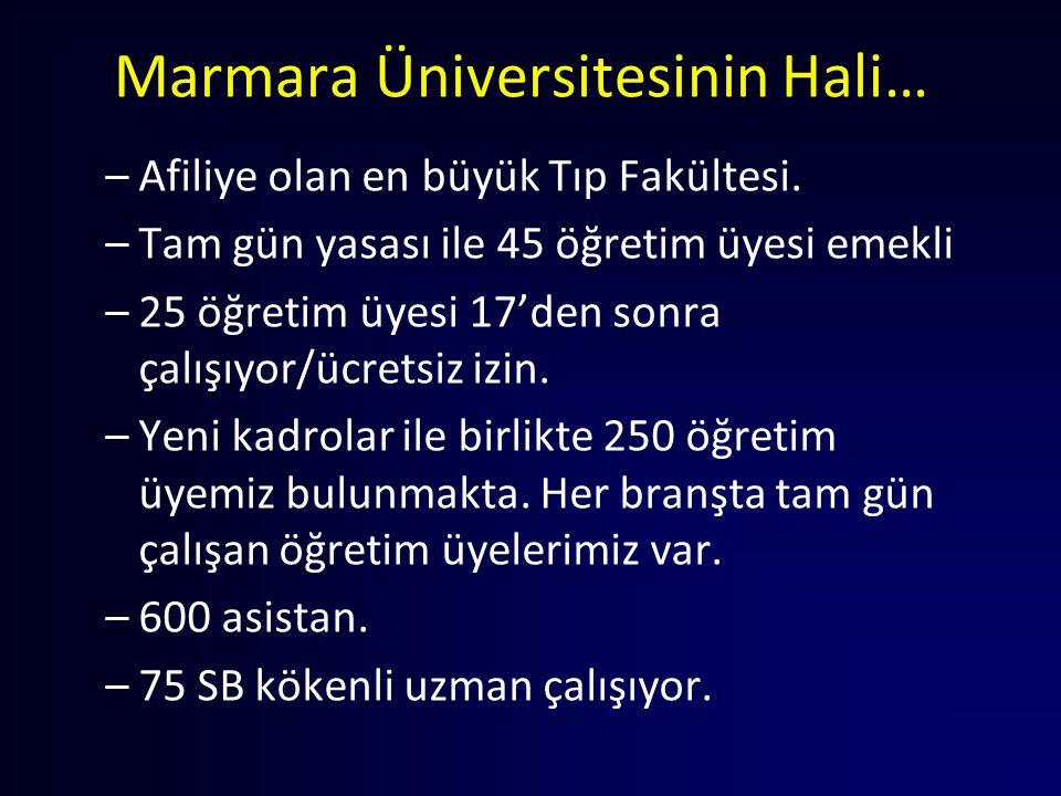 Marmara Üniversitesinin Hali… –Afiliye olan en büyük Tıp Fakültesi. –Tam gün yasası ile 45 öğretim üyesi emekli –25 öğretim üyesi 17'den sonra çalışıy