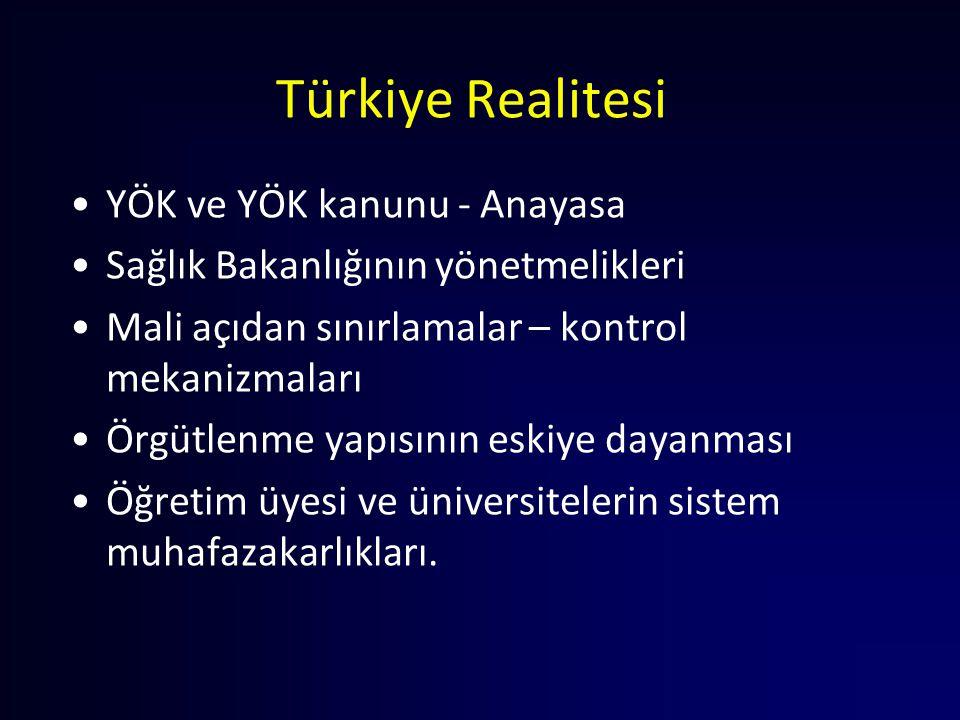 Türkiye Realitesi YÖK ve YÖK kanunu - Anayasa Sağlık Bakanlığının yönetmelikleri Mali açıdan sınırlamalar – kontrol mekanizmaları Örgütlenme yapısının