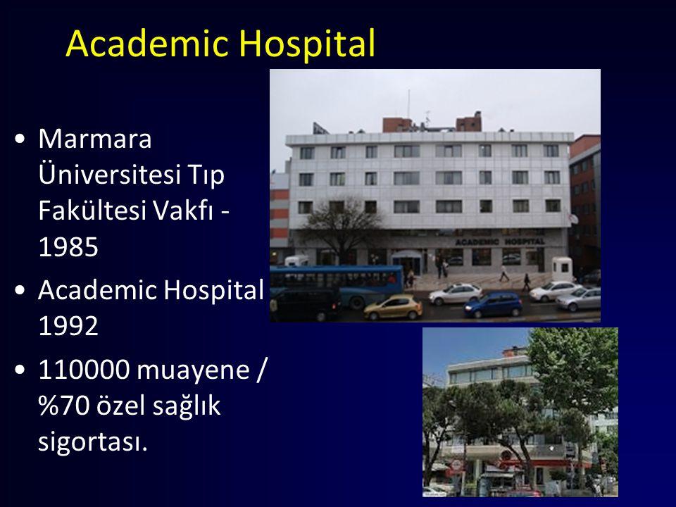 Academic Hospital Marmara Üniversitesi Tıp Fakültesi Vakfı - 1985 Academic Hospital 1992 110000 muayene / %70 özel sağlık sigortası.