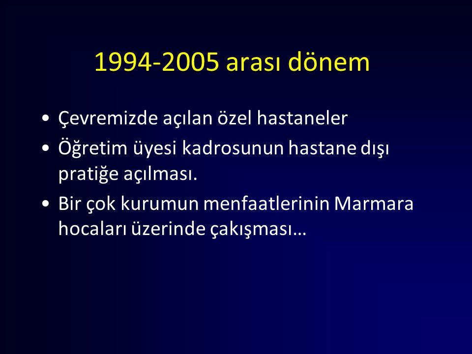 1994-2005 arası dönem Çevremizde açılan özel hastaneler Öğretim üyesi kadrosunun hastane dışı pratiğe açılması. Bir çok kurumun menfaatlerinin Marmara