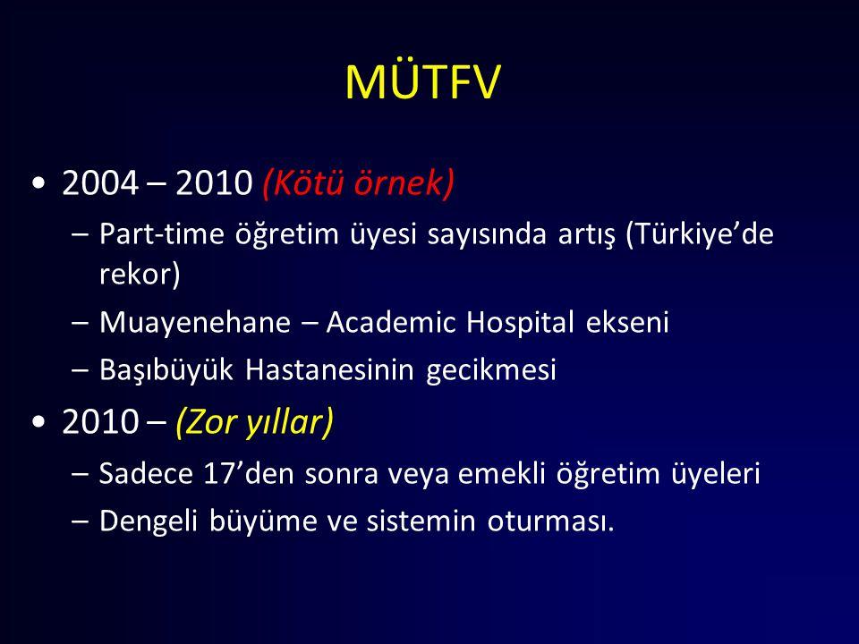 MÜTFV 2004 – 2010 (Kötü örnek) –Part-time öğretim üyesi sayısında artış (Türkiye'de rekor) –Muayenehane – Academic Hospital ekseni –Başıbüyük Hastanes